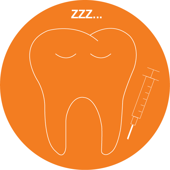 Zahnbehandlung Narkose